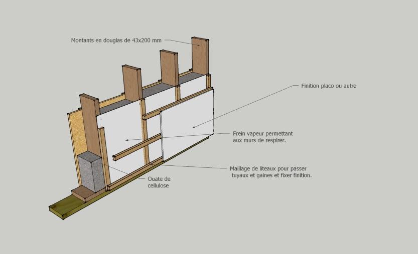 modelisation murs studext2